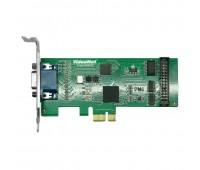 PowerVN4-AHDM, видеобластер