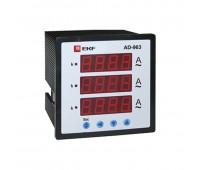 AD-963, амперметр цифровойнапанель96х96трехфазный